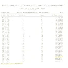 Formula3 - 22 10 95 Tripoli - gurologia