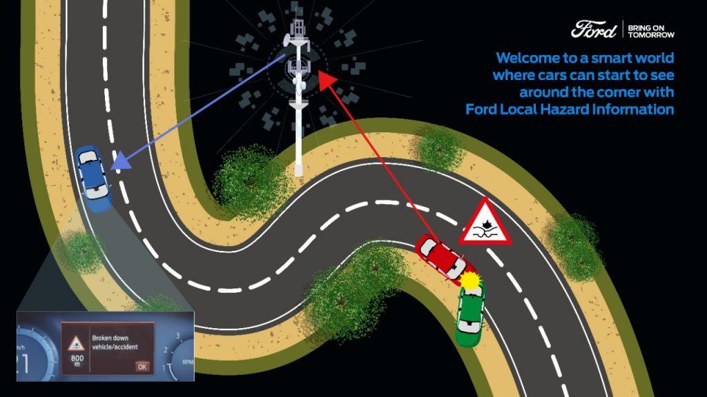 Local Hazard infographic_RIGHT-01(1)