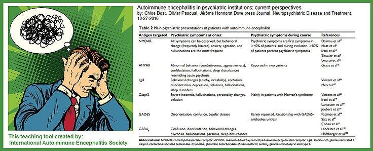 ezgif 5 aca1a1c1403f - Symptoms & Phases of Autoimmune Encephalitis