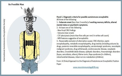 panel 2 - Diagnosis