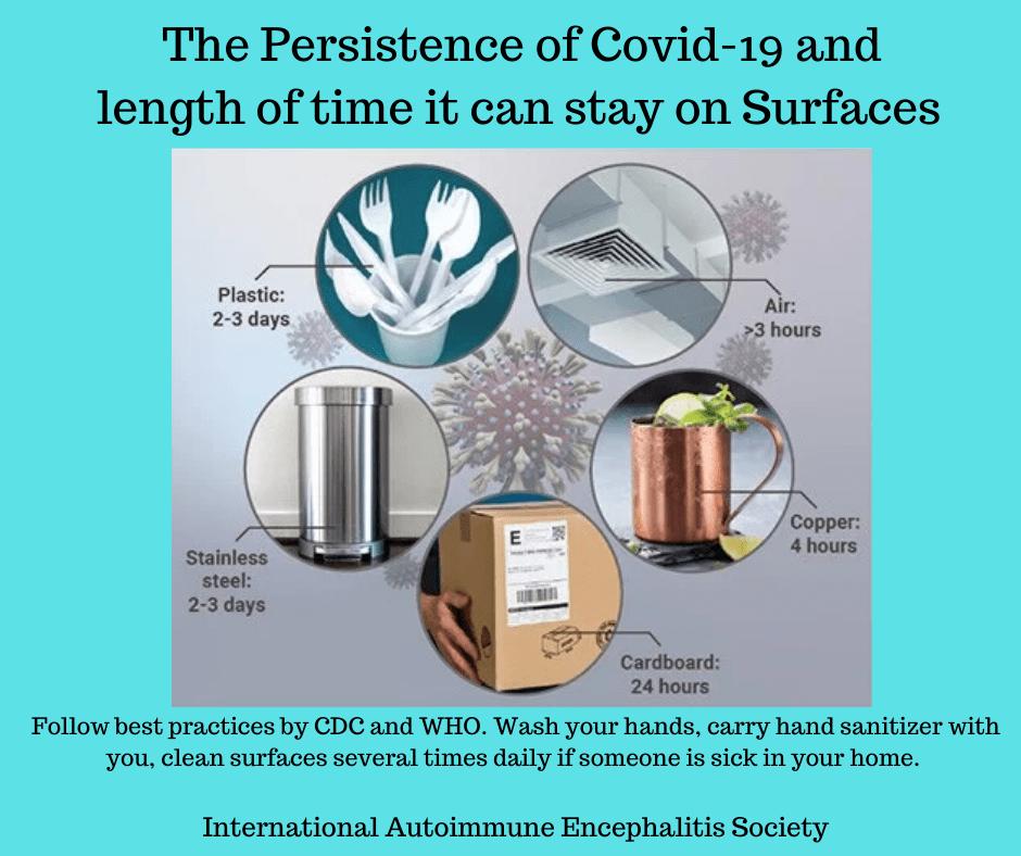 persistence of covid 19 - COVID-19