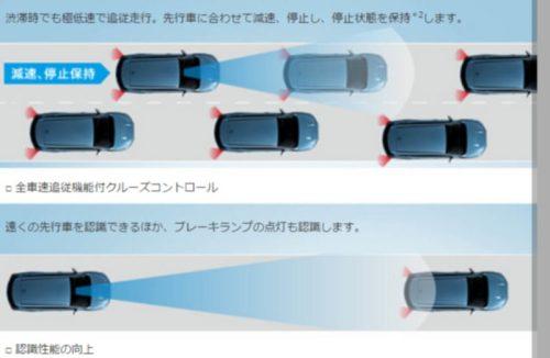 全車速追従機能付クルーズコントロール