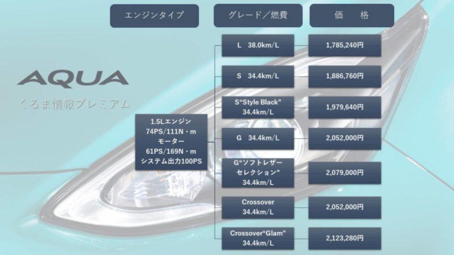 アクアのグレード価格表