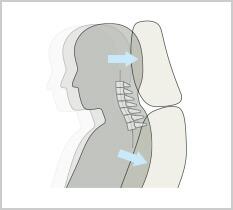 頚部衝撃緩和フロントシート