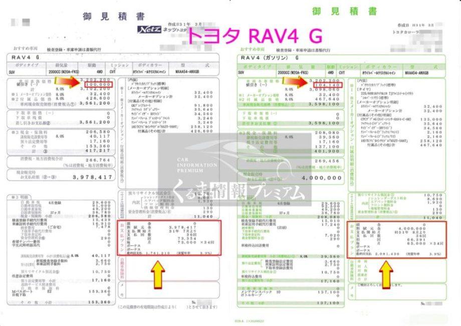 トヨタRAV4 G の値引き額は?