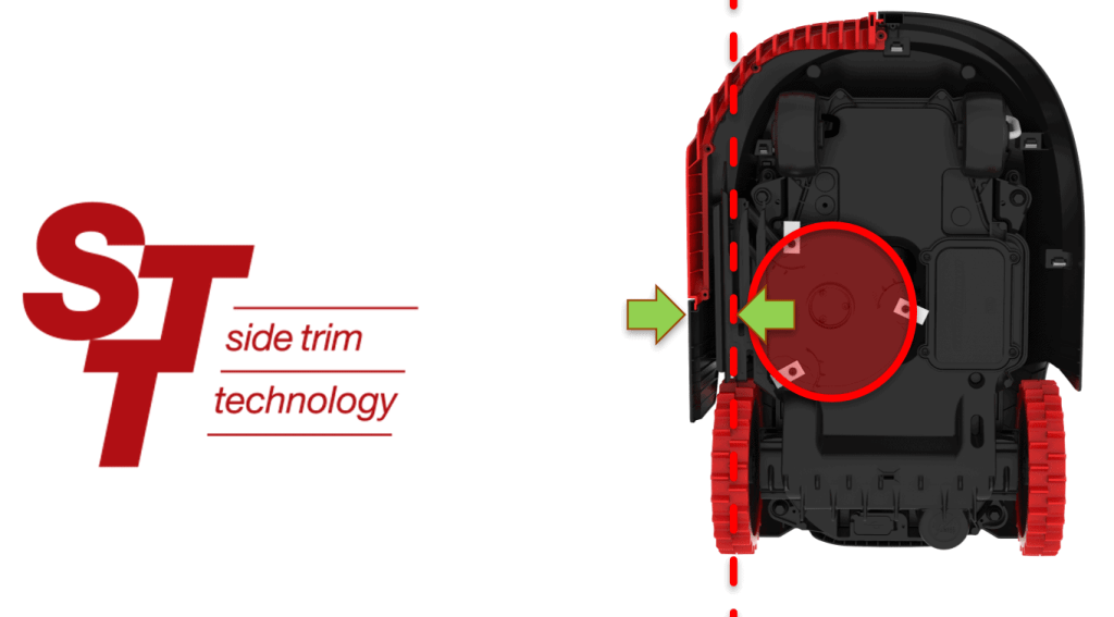 Kress side trim technology