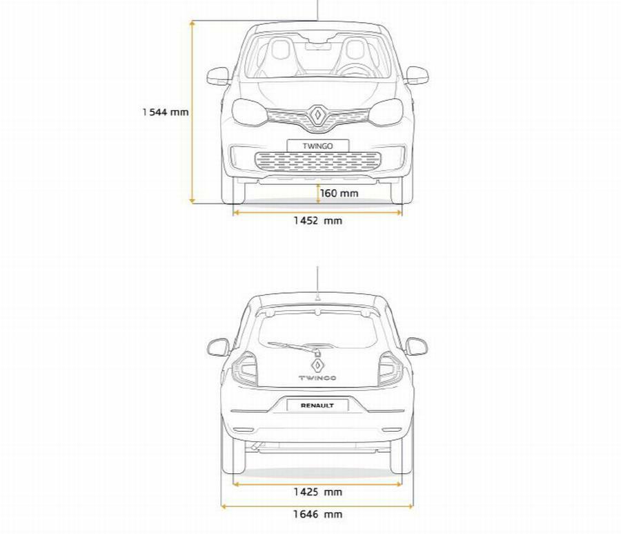 Renault Twingo: obnovljen, zabavniji i profinjeniji nego