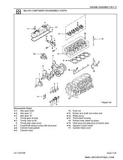 Manual Ford Traicer 1996 Taller