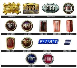 Fiat embléma története