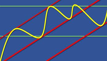 Forex trend magic ea