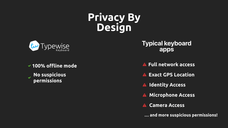 Typewise Privacy by Design