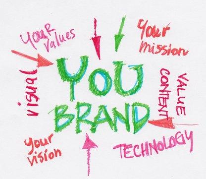 Your Branding
