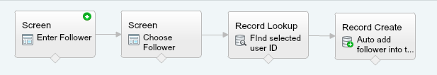 Add Follower to record flow diagram