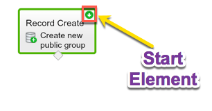 Create public group
