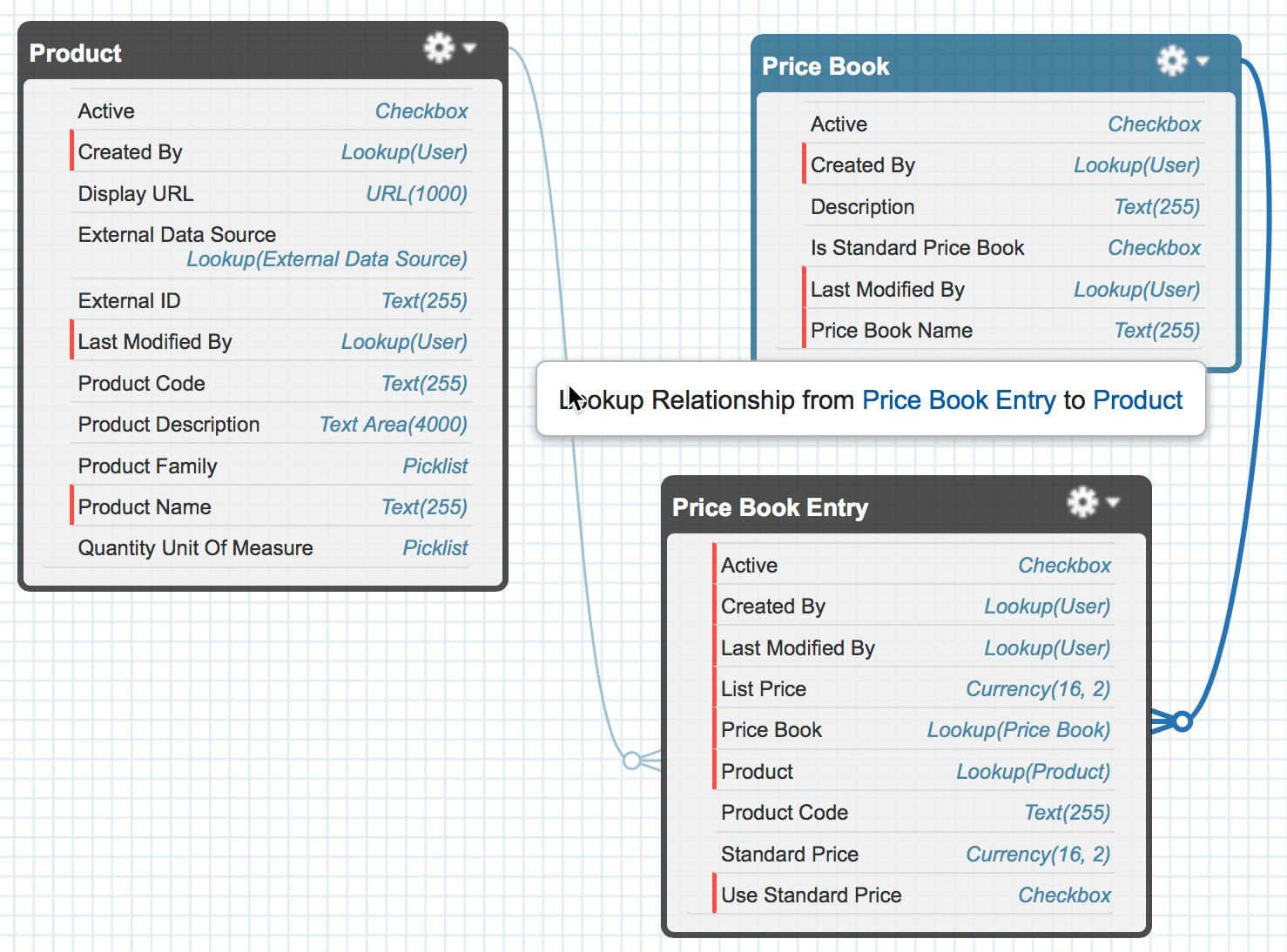 Price type id https fix price ru каталог товаров
