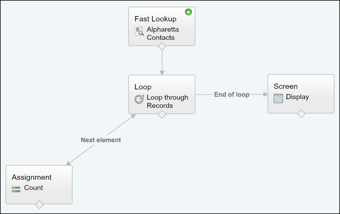 Count records in SObject Collection Variable Flow