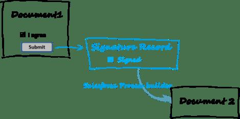 2-steps-process-600x298
