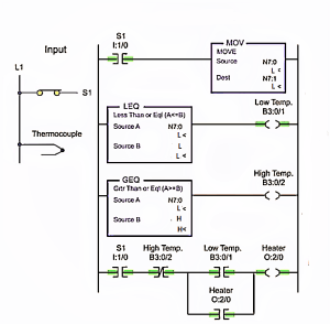 How is to implement ONOFF Temperature control using