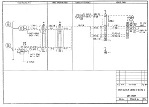 What is an Instrumentation Loop Diagram?  Field