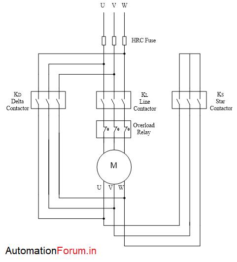 basic motor control wiring diagram  99 jeep cherokee fuse