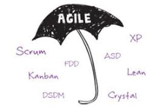 What is agile - www.automationtalks.com
