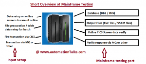 Mianframe testing overview