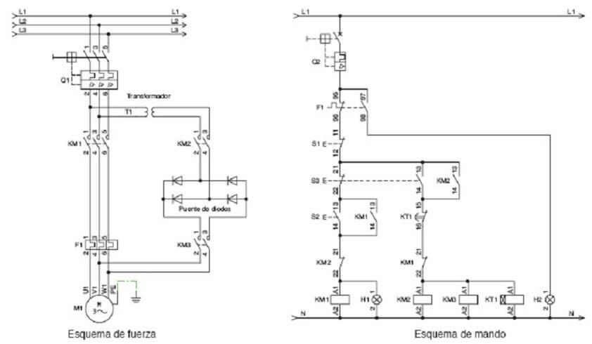 Tipos de frenado de motores pdf
