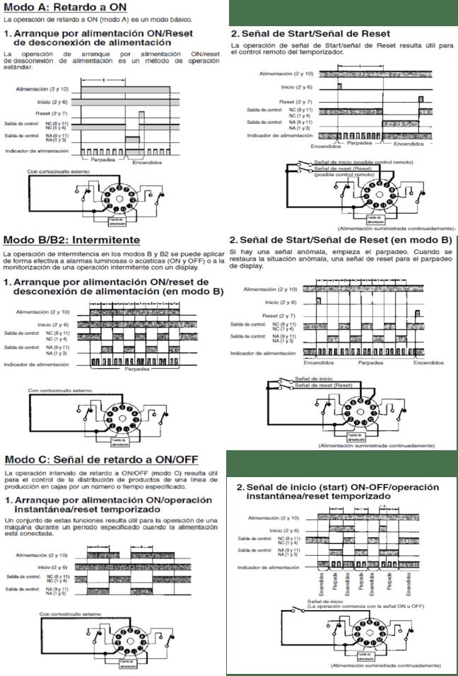 Temporizador Universal Omron. A,B,B2 y C.