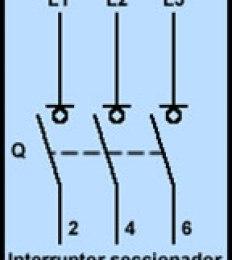 interruptor-seccionador