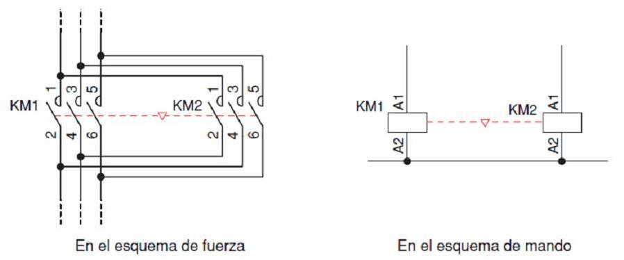 Simbolo de contactor en diagrama unifilar