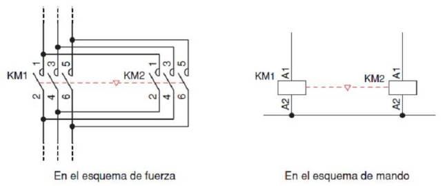 Enclavamiento mecánico motores.