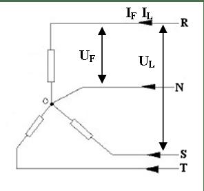 Conexiones estrella o triángulo de cargas trifásicas