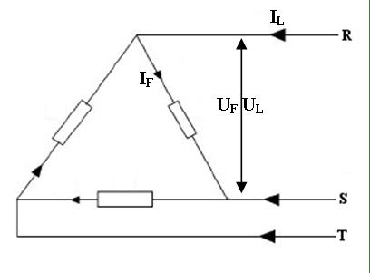 Cargas trifásicas triángulo