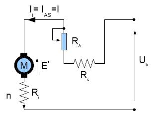 Conexión serie motor cc