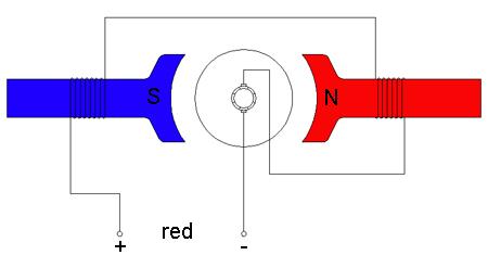 Conexión serie motor cc.