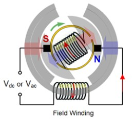 universal-motors-05