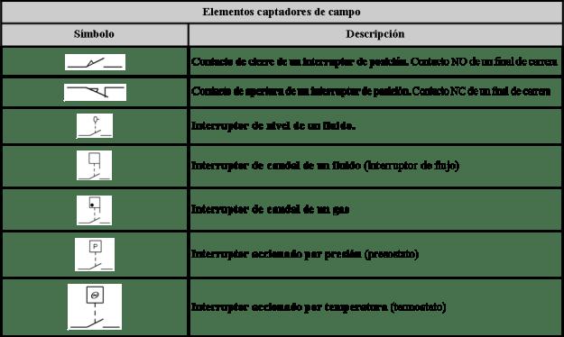 simbología7