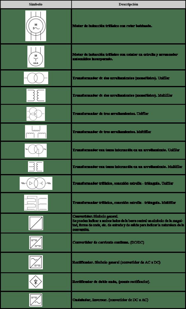 simbologiamotores