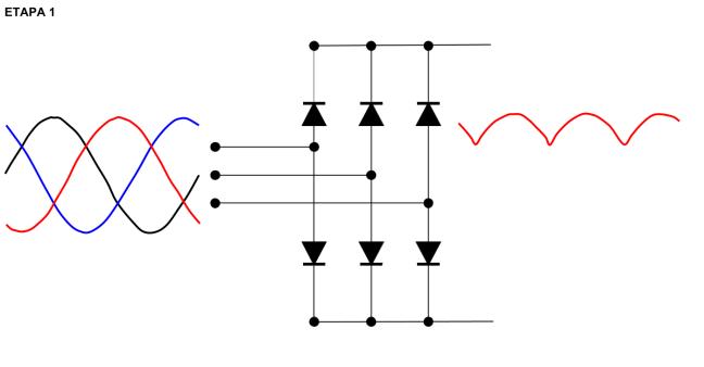 Rectificación corriente en variador