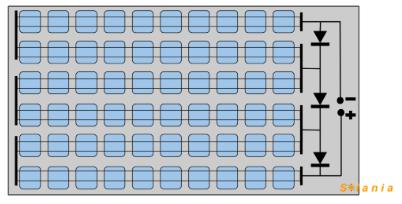 Placa solar fotovoltaica, diodos.