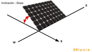 Inclinación placa solar