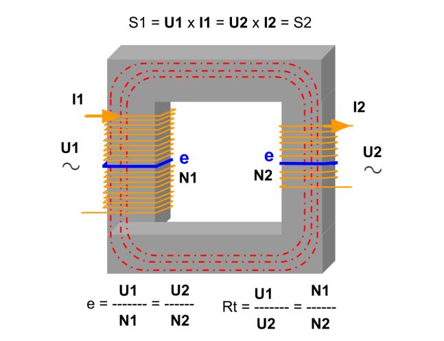 Transformador eléctrico