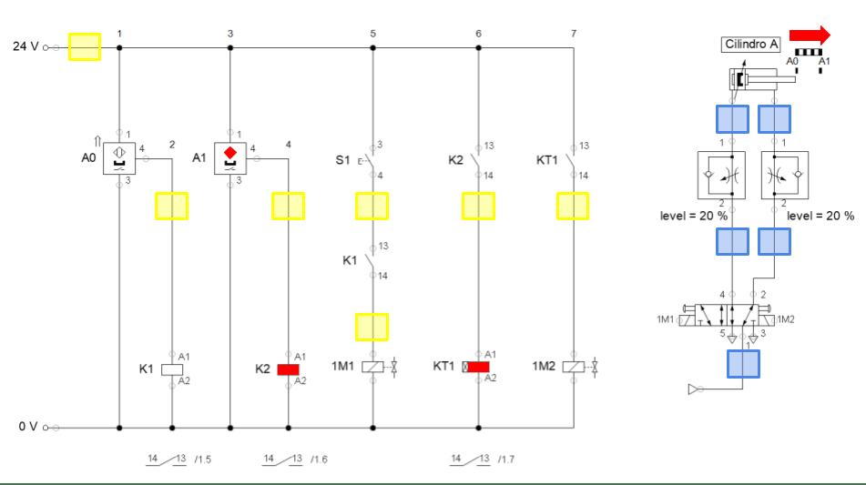 Circuito electroneumático 1 . Avería 1