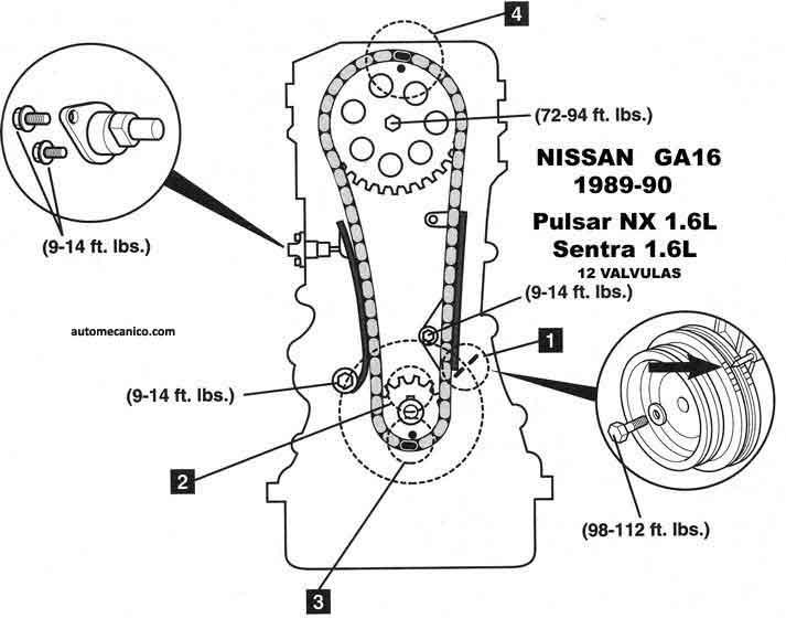 Nissan Sentra 90 12 Valvulas Nissan Recomended Car