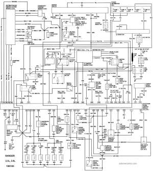 FORD RANGER 199396 | DIAGRAMAS ESQUEMAS | UBICACION DE COMPONENTS | MECANICA AUTOMOTRIZ