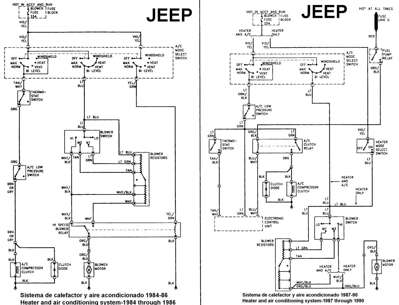 Wiring Diagram Jeep Liberty Sport Jeep Auto Wiring