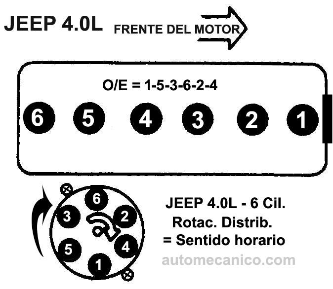 John Deere likewise Imgurl Ahr Cdovl D Dy Yb Dhbmqubmv L Nob Avdgvjac Pbwfnzxmvr Bve Tdhlszuz C Vcbg Jay Gcm Uddiuanbn   L Imgref as well  likewise Pontiac Torrent Pontiac Torent Has Loss Of Steering For Pontiac Torrent Fuse Box as well Pontiac Gto Tri Power Tiemann. on pontiac 400 engine diagram