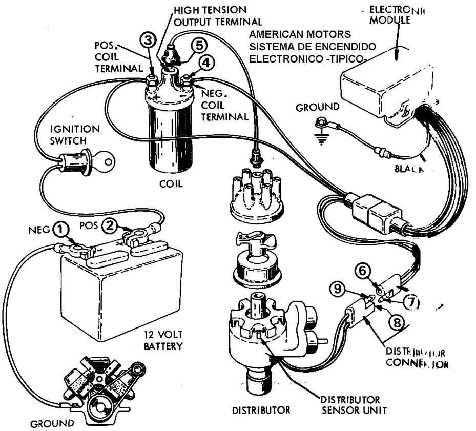 Diagram 93 Civic Wiring Diagram Free Electrical Wiring Diagram