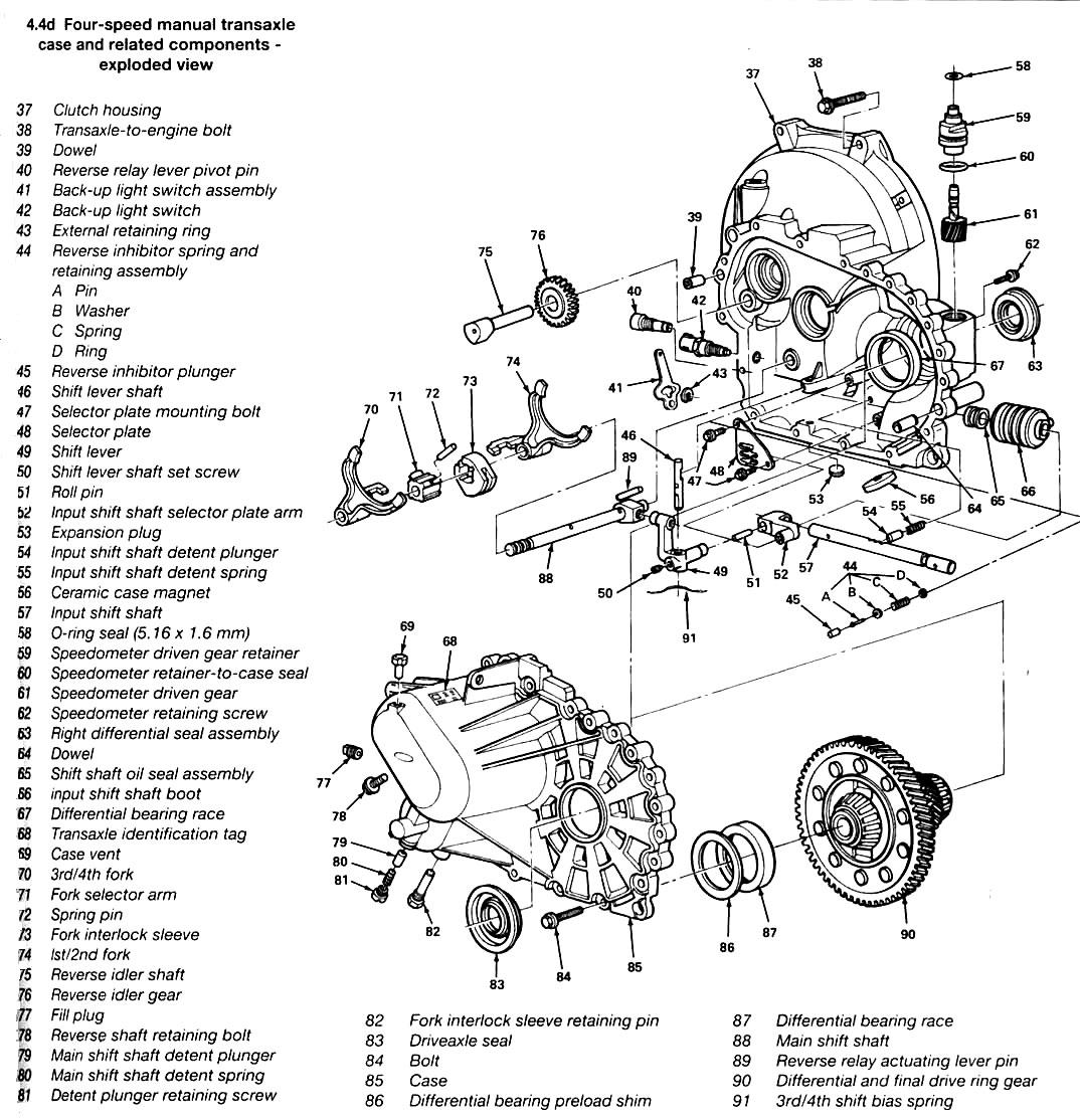 Ford Tempo Caja De Cambios Manual