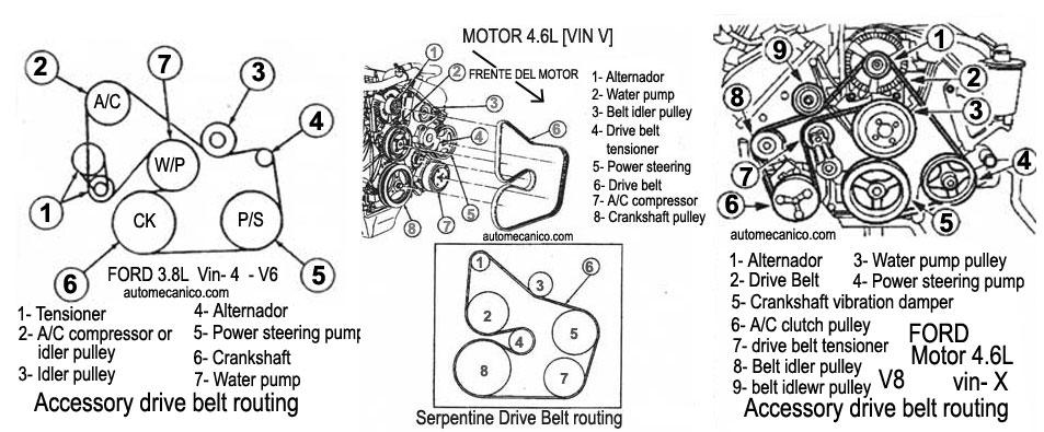 Sincronizacion De Un Cadillac Catera 3.0 2001